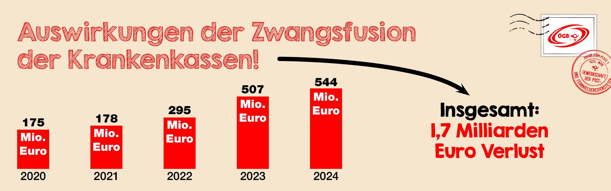 Kassen-Reform_Banner